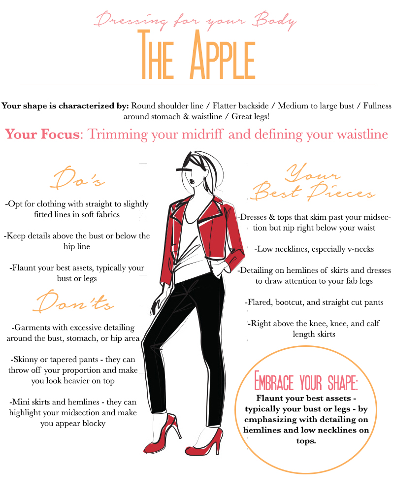 dressing-your-body-the-apple